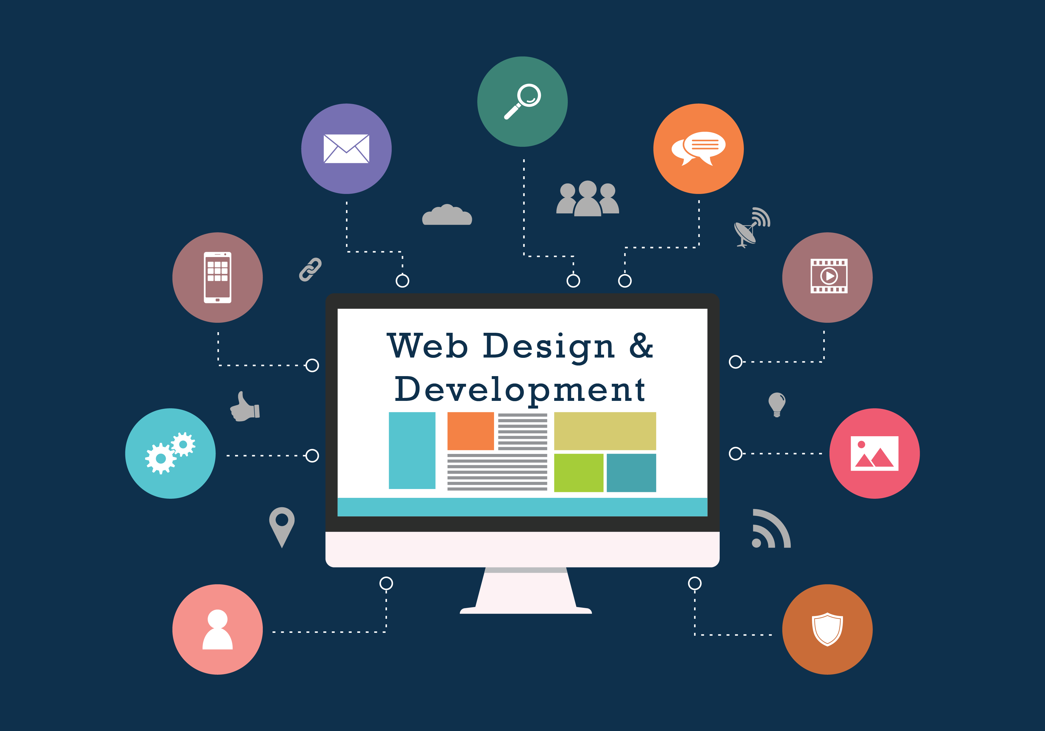 Get The Most Fancied Web Development Services